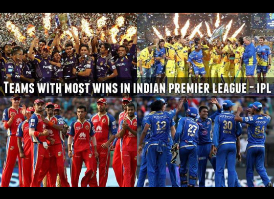 Teams with most wins in IPL
