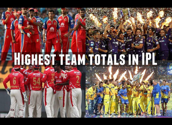 Top 10 Highest Team Scores in IPL History